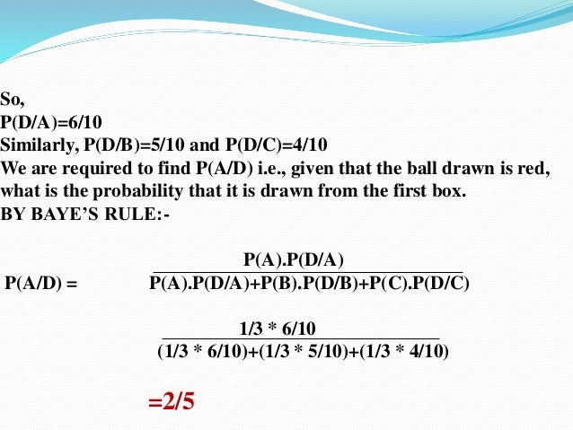 application of bayes theorem in business
