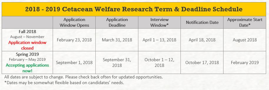 gcu application deadline fall 2018