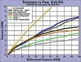 ac delco oil filter application chart