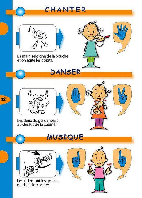 application pour apprendre le langage des signes