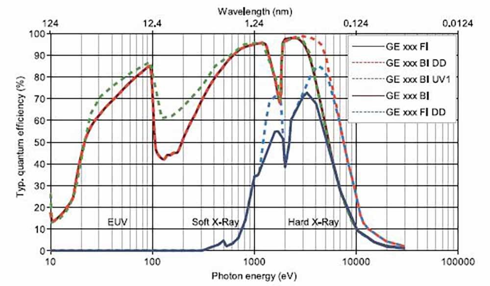 x ray fluorescence spectroscopy applications