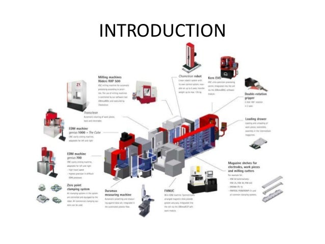 application of flexible manufacturing system
