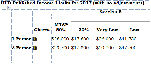 sacramento low income housing application