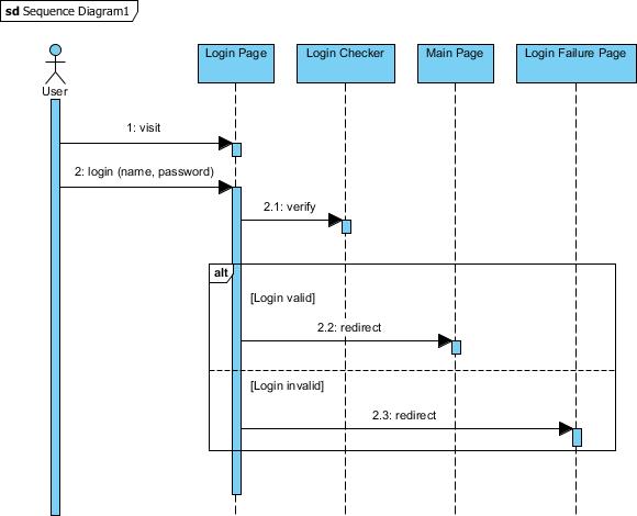 basics of mobile application development pdf
