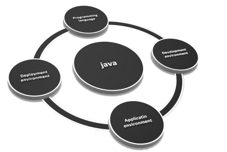 how to host java web application on internet