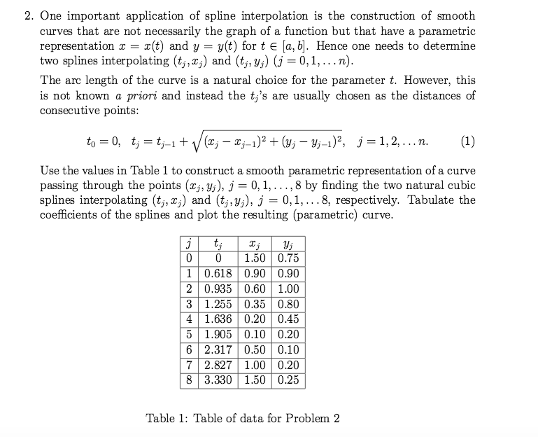 applications of interpolation in engineering