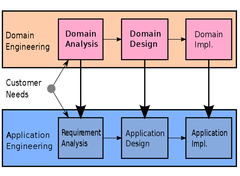 what is an application file