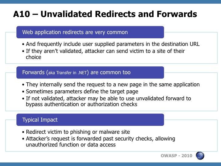 owasp top 10 web application vulnerabilities