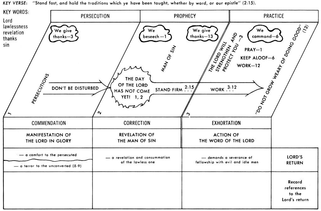 the niv application commentary romans pdf
