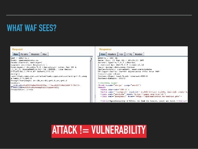 vulnerable web applications for security testing