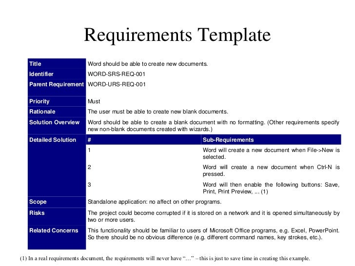 what does ocr application mean
