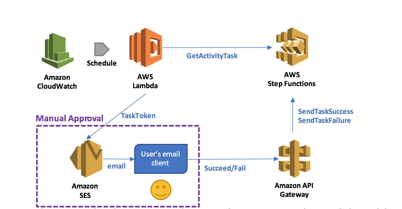 aws application load balancer host header