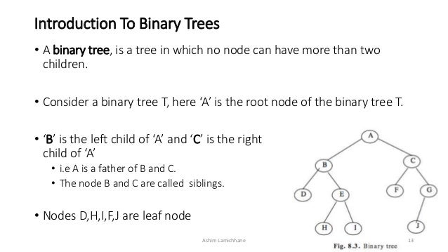 application of binary tree in data structure