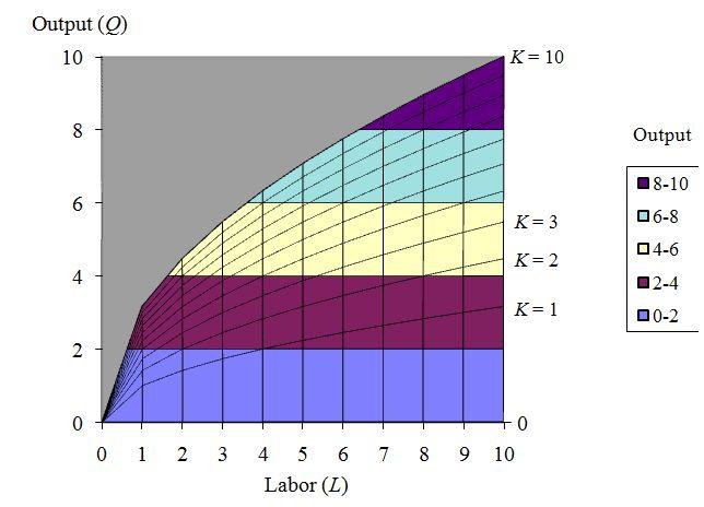 application of matrices in economics