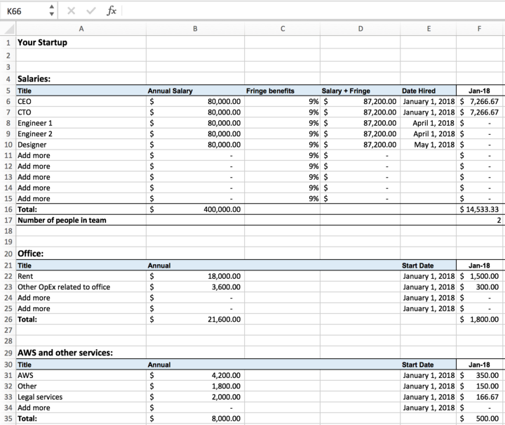 application of spreadsheet in business