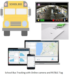 application of vehicle tracking system