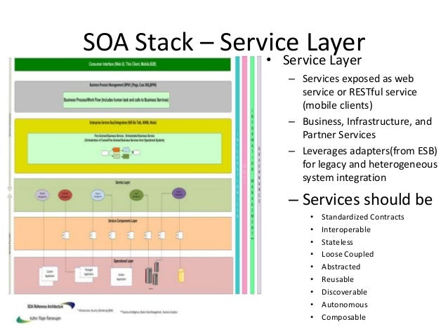 application service layer in soa