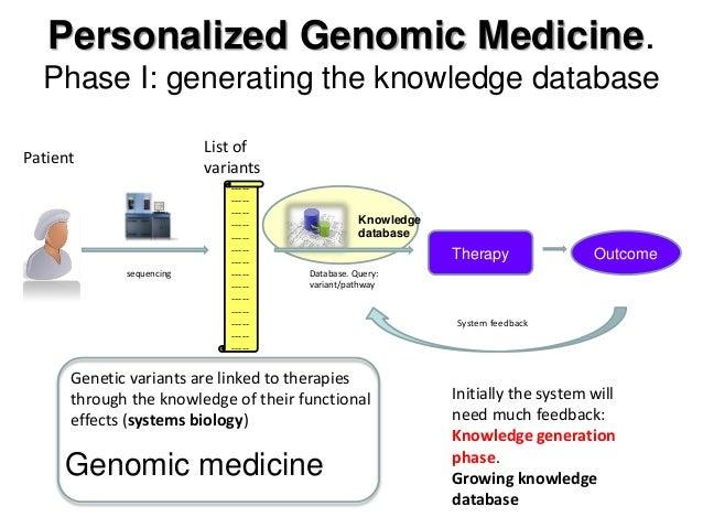 applications of bioinformatics in medicine