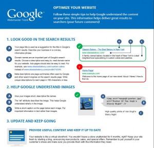 single page application seo google
