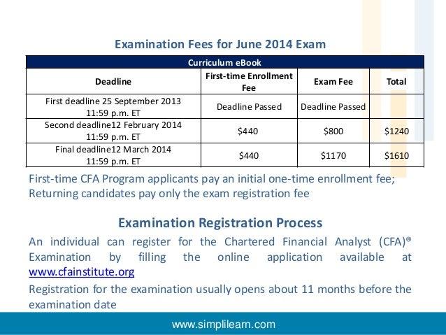cfa level 1 application deadline